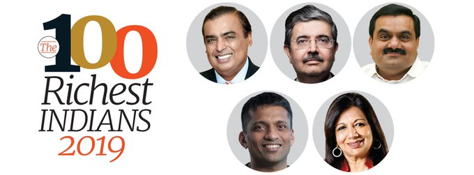 Forbes latest list: 4 Telugu businessmen among top-100 India's richest