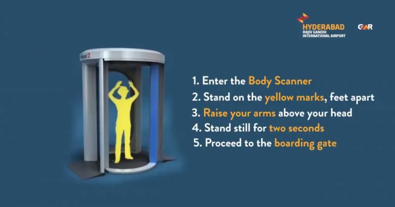 Full Body Scanner Hyderabad Airport