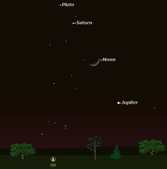Jupiter and saturn near the moon