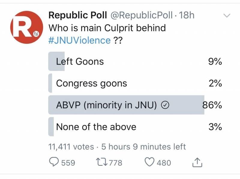 Republic Poll